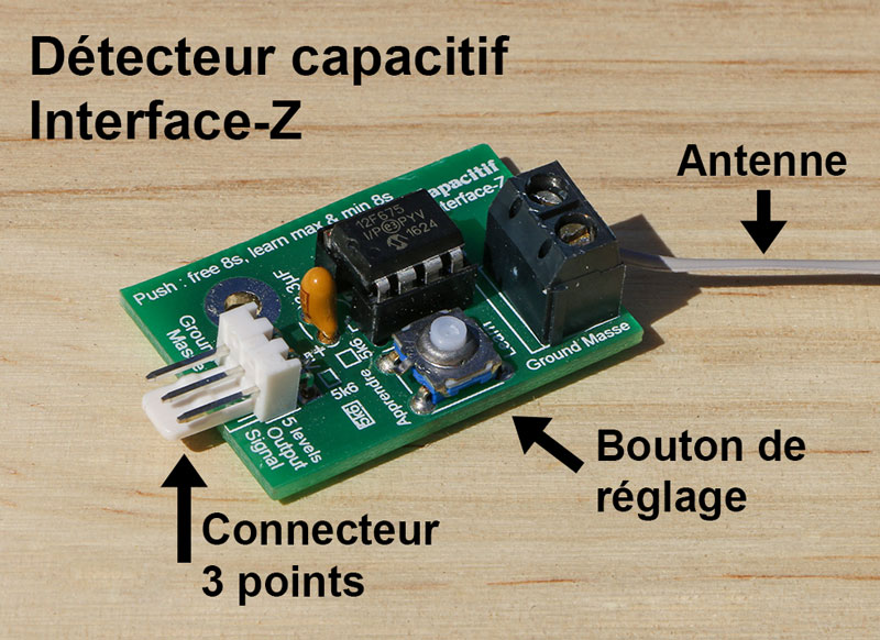 Détecteur capacitif Interface-Z