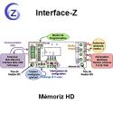 Mémoriz HD - Schéma des branchements & fonctions