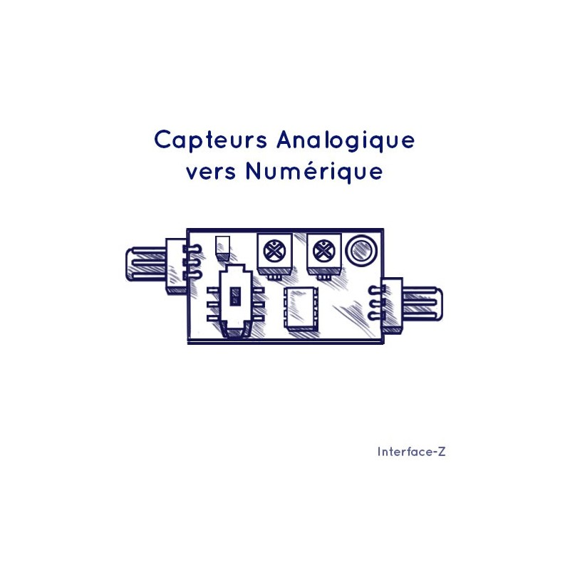 Conversion Analogique - Numérique