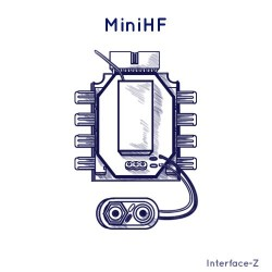 Mini-HF 433 / 869 MHz interface sans fil