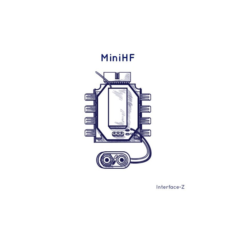 Mini-HF 433 / 869 MHz interface sans fil