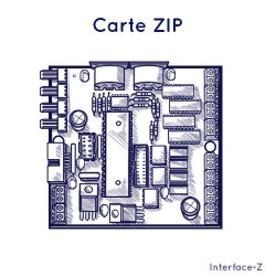 ZIP - Z Interpréteur de Patch Max