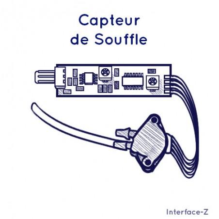 Souffle / Pression atm.