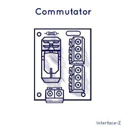 Commutator