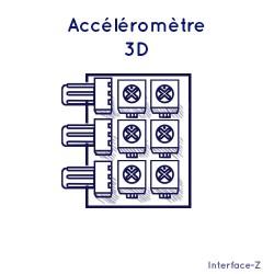 Inclinomètre 3D