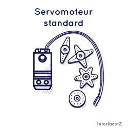 Servomoteur standard