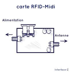 Carte RFID-Midi
