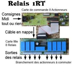 Relais 220V 1RT - Allumage et extinction de lampes, moteurs, vérins, appareils. (Ancienne carte verte, branchements identiques)
