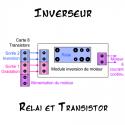 Inversion du sens de rotation de Moteur à courant continu.