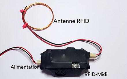 Antenne RFID avec connecteur